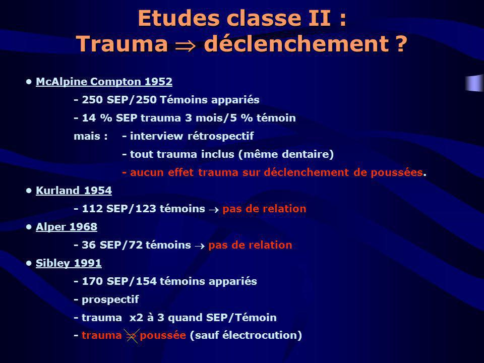 Etudes classe II : Trauma  déclenchement