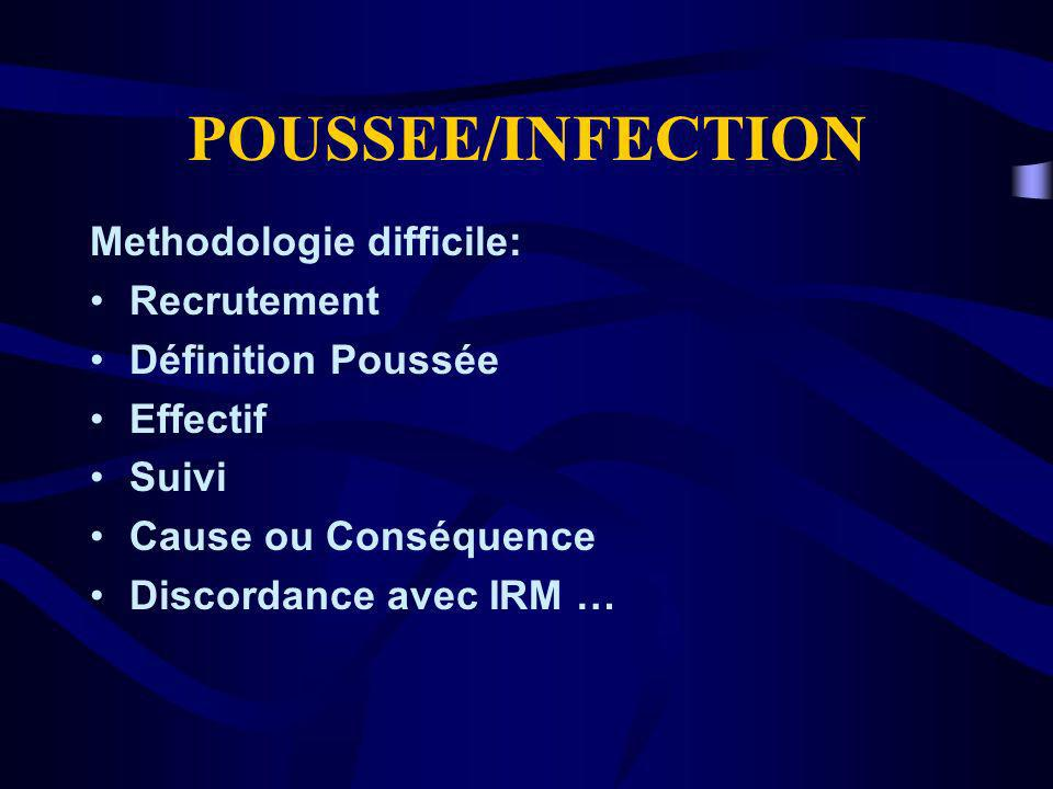 POUSSEE/INFECTION Methodologie difficile: Recrutement