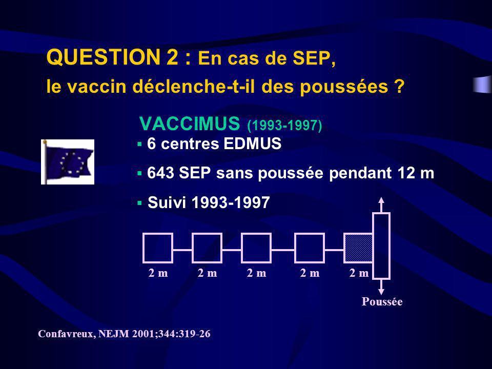 QUESTION 2 : En cas de SEP, le vaccin déclenche-t-il des poussées