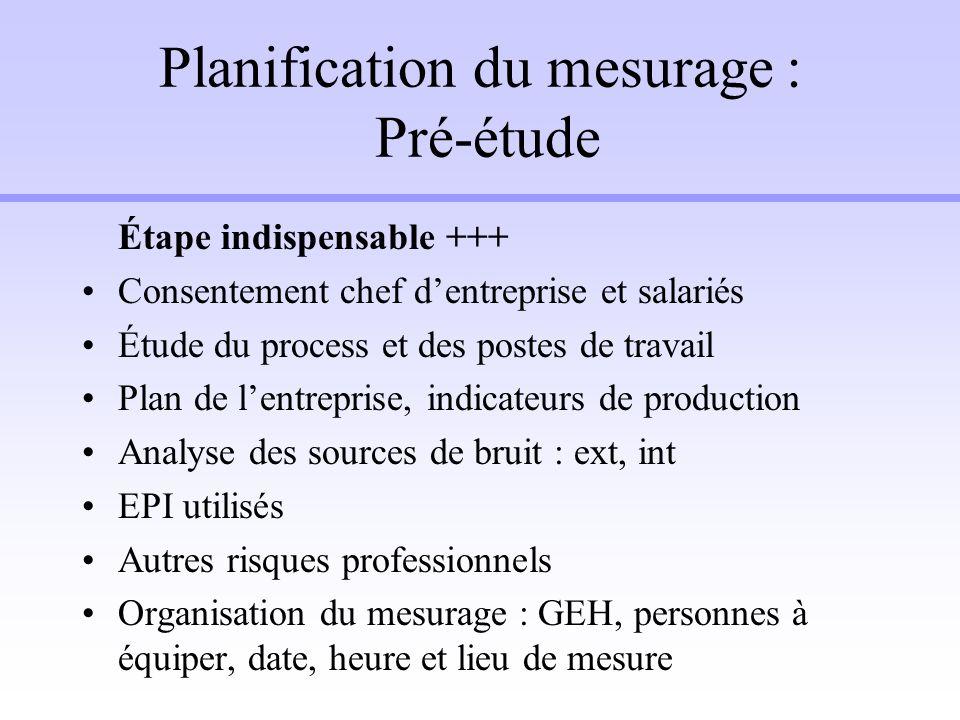 Planification du mesurage : Pré-étude