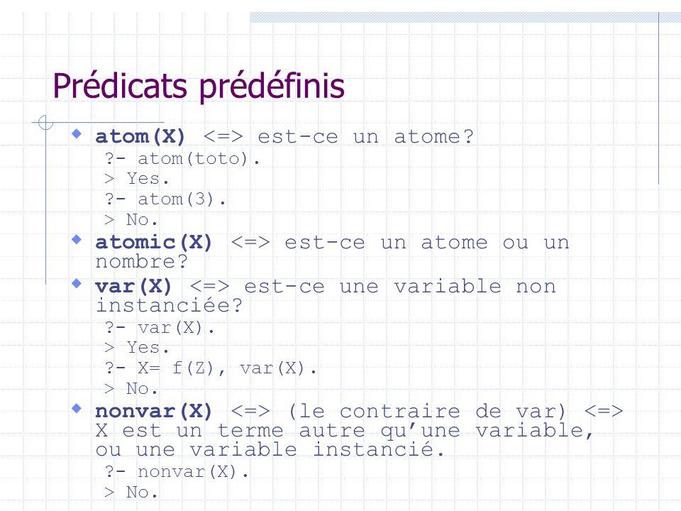 Prédicats prédéfinis atom(X) <=> est-ce un atome