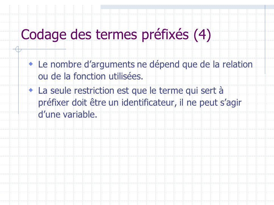 Codage des termes préfixés (4)