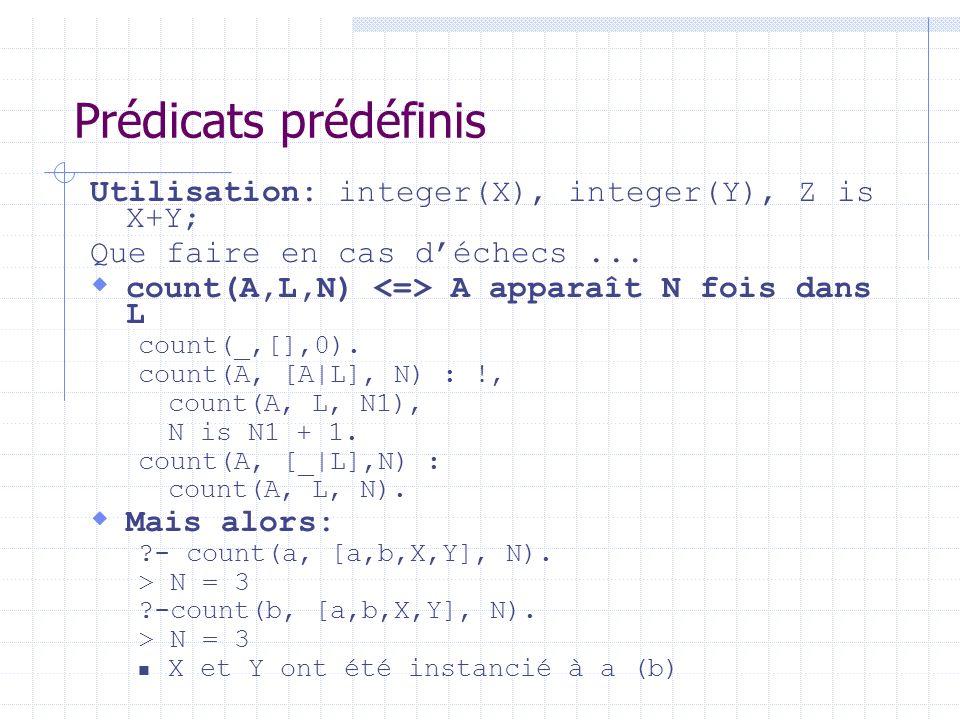 Prédicats prédéfinis Utilisation: integer(X), integer(Y), Z is X+Y;