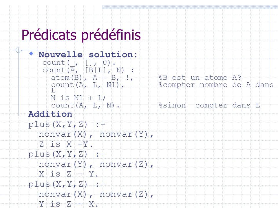 Prédicats prédéfinis Nouvelle solution: Addition plus(X,Y,Z) :-
