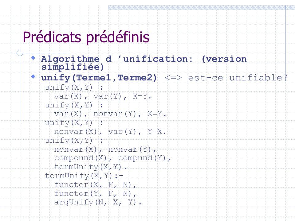 Prédicats prédéfinis Algorithme d 'unification: (version simplifiée)
