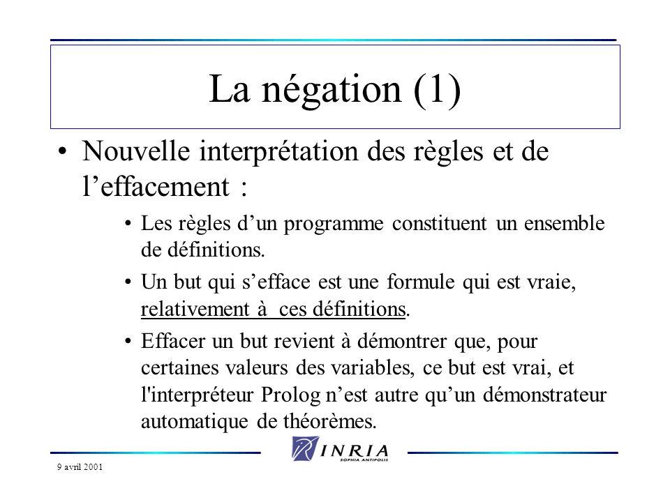 La négation (1) Nouvelle interprétation des règles et de l'effacement : Les règles d'un programme constituent un ensemble de définitions.