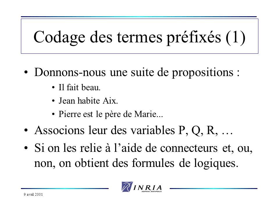 Codage des termes préfixés (1)