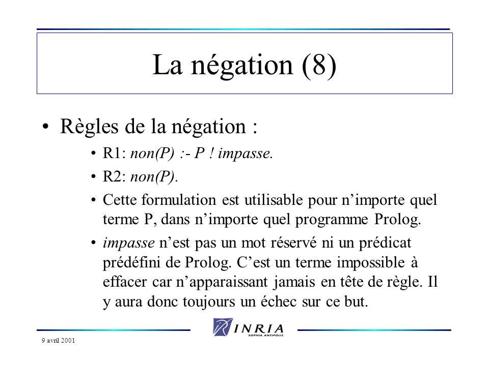 La négation (8) Règles de la négation : R1: non(P) :- P ! impasse.