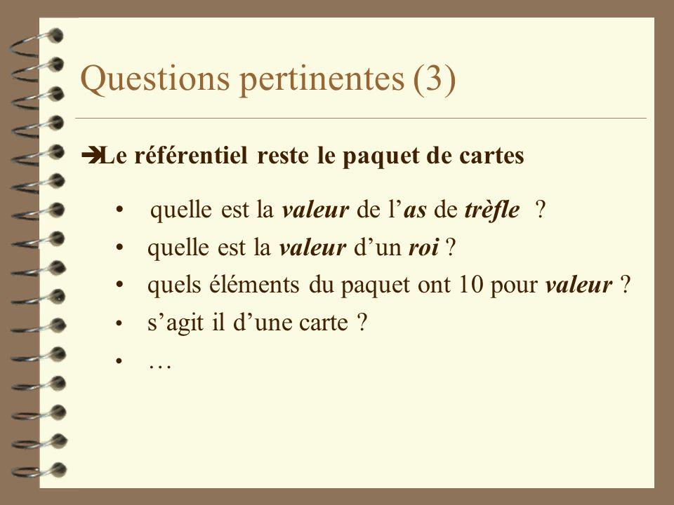 Questions pertinentes (3)