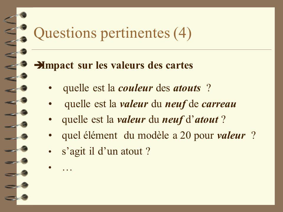 Questions pertinentes (4)
