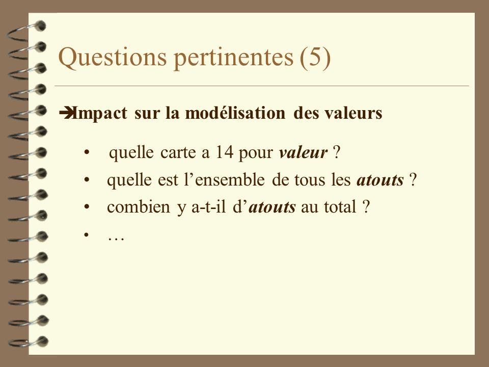 Questions pertinentes (5)