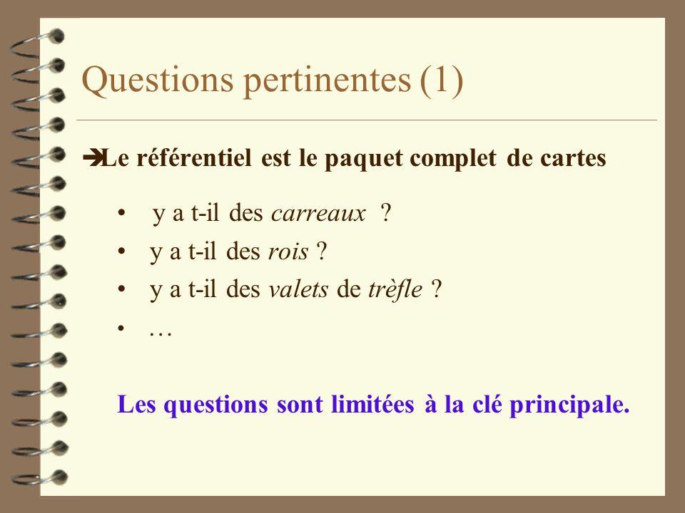 Questions pertinentes (1)