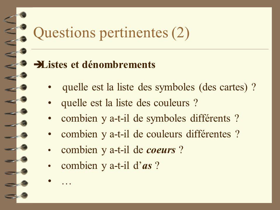 Questions pertinentes (2)