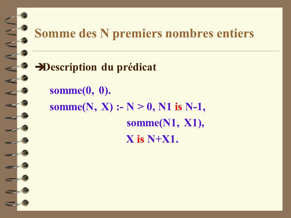 Somme des N premiers nombres entiers