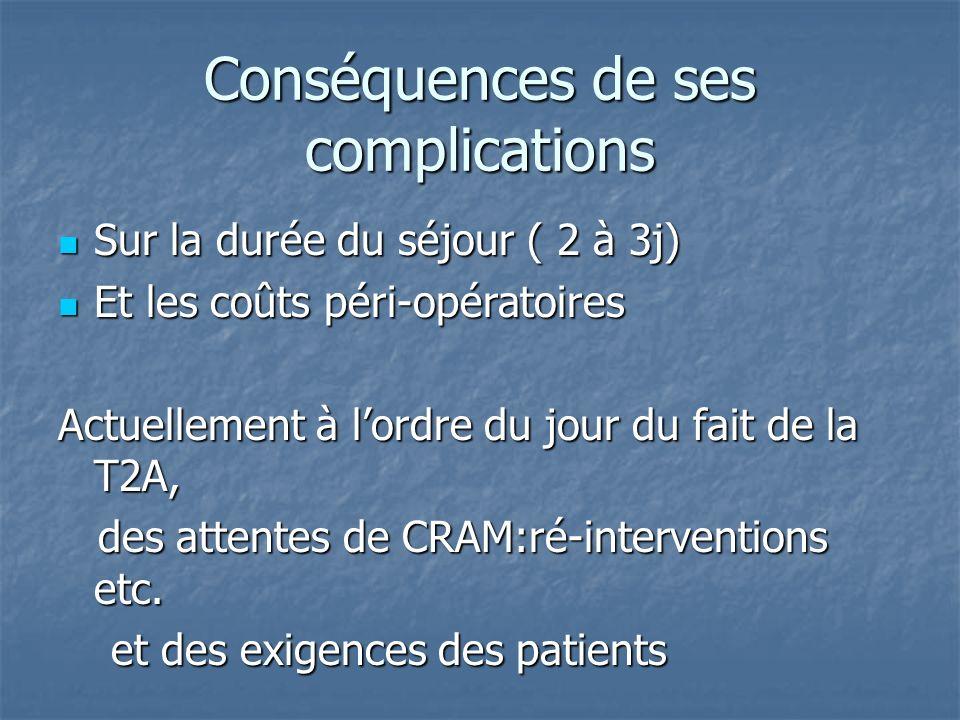Conséquences de ses complications