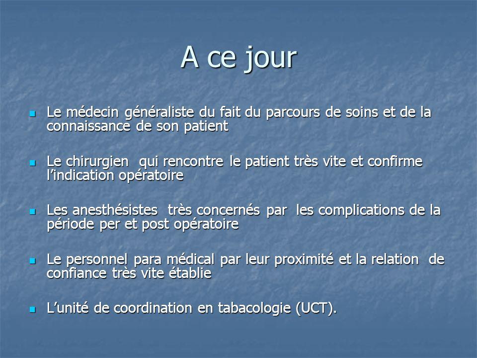 A ce jour Le médecin généraliste du fait du parcours de soins et de la connaissance de son patient.