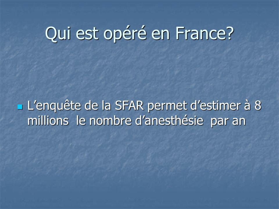 Qui est opéré en France.