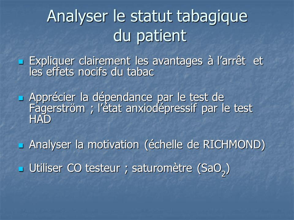 Analyser le statut tabagique du patient