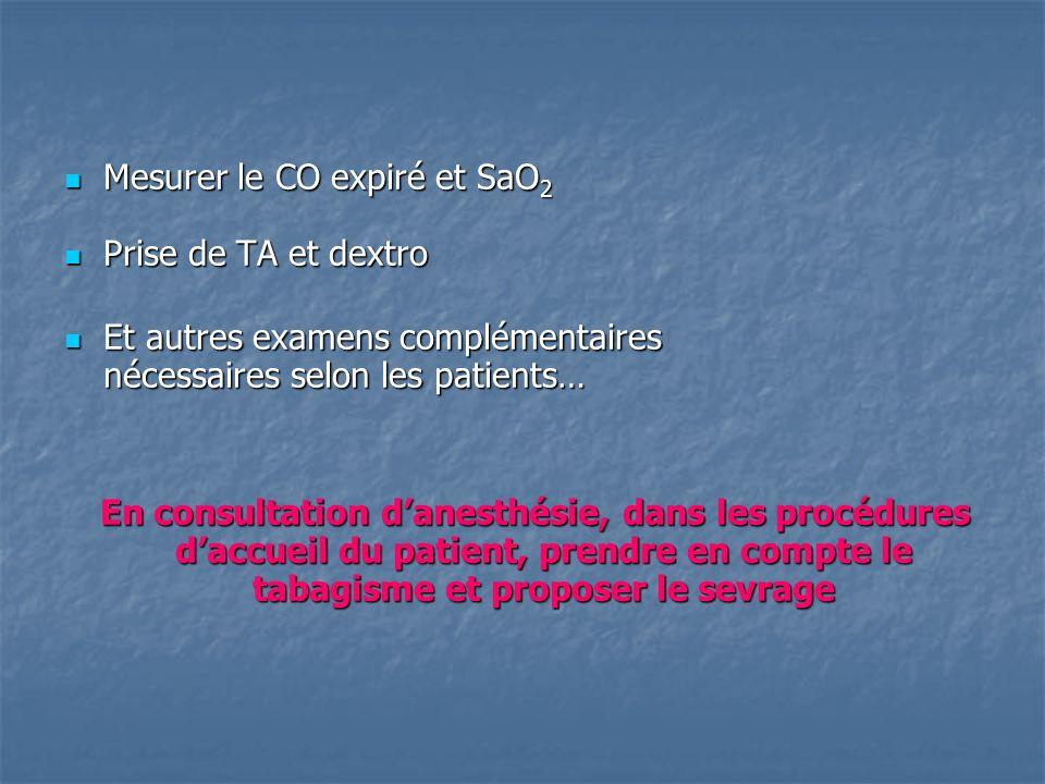 Mesurer le CO expiré et SaO2