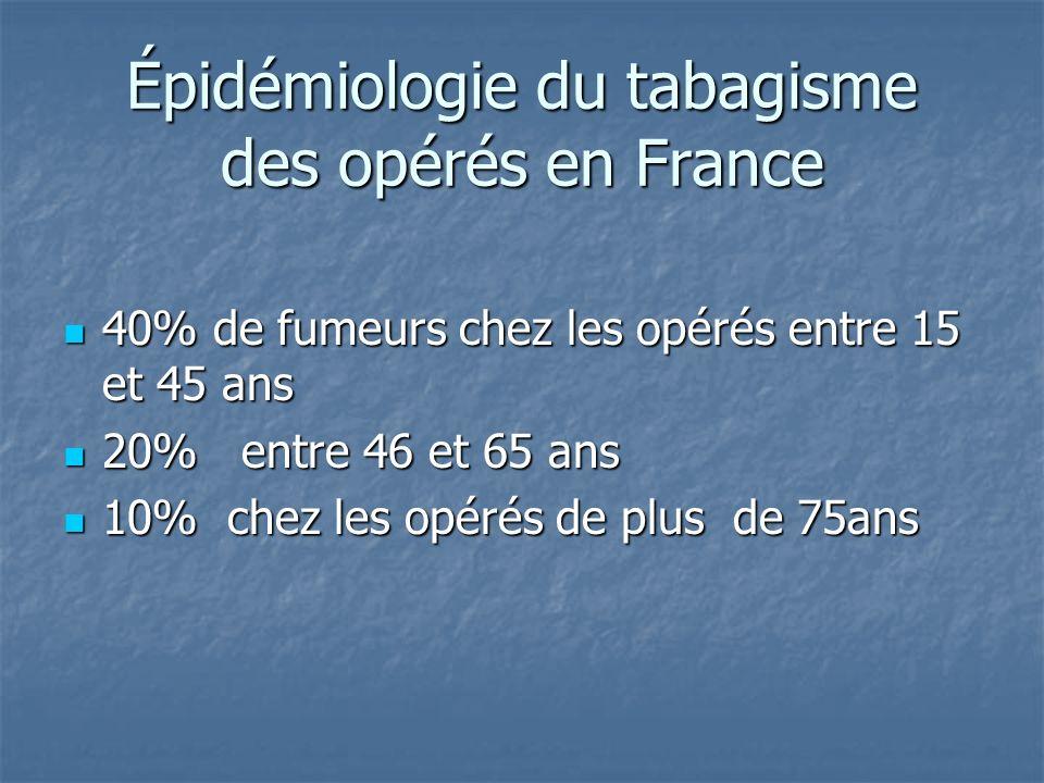 Épidémiologie du tabagisme des opérés en France