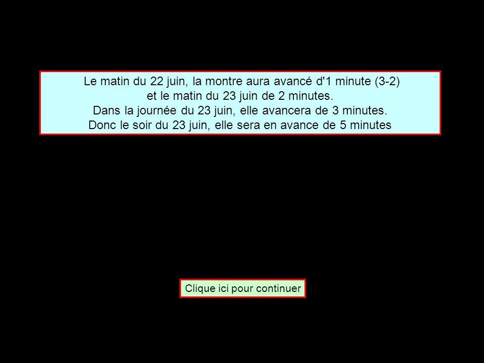 Le matin du 22 juin, la montre aura avancé d 1 minute (3-2)