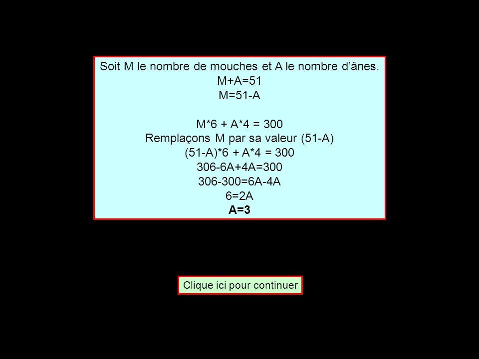 Soit M le nombre de mouches et A le nombre d'ânes. M+A=51 M=51-A
