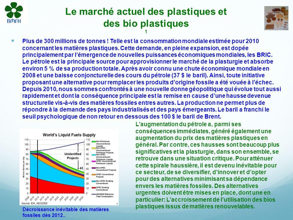Le marché actuel des plastiques et des bio plastiques 1