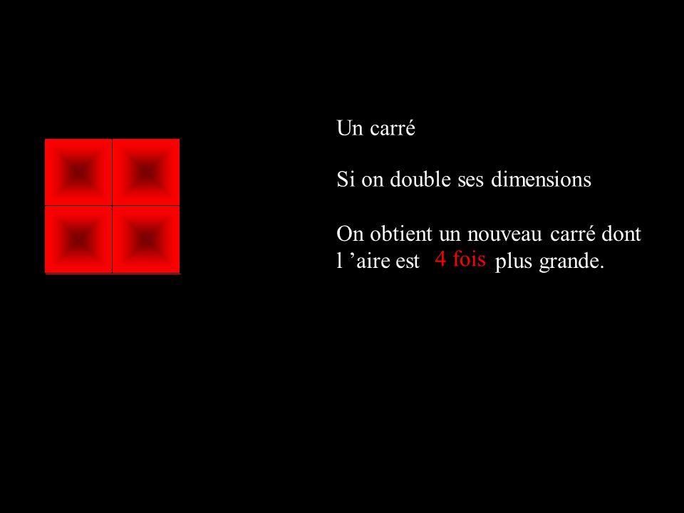 Un carréSi on double ses dimensions. On obtient un nouveau carré dont l 'aire est plus grande.