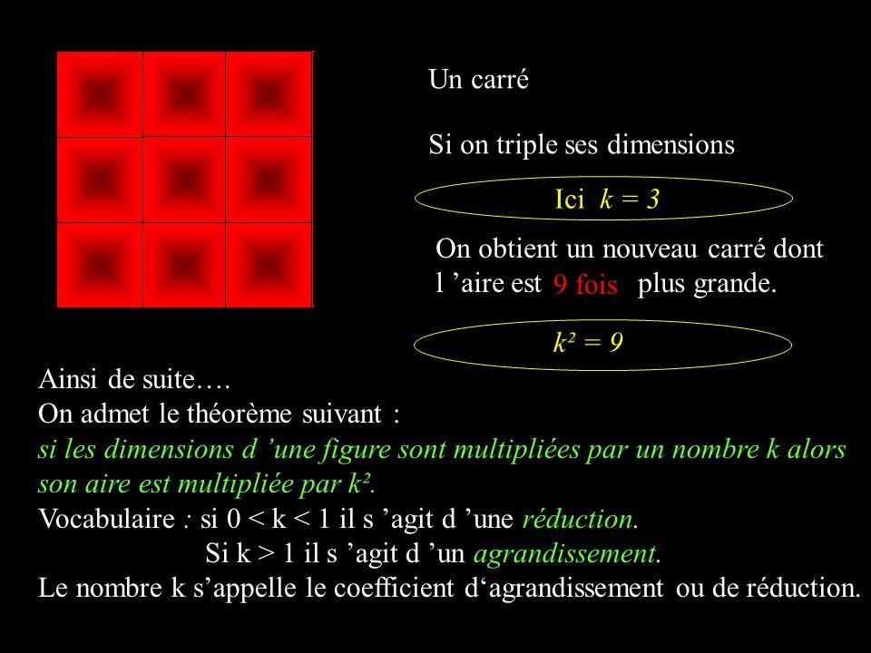 Un carréSi on triple ses dimensions. Ici k = 3. On obtient un nouveau carré dont l 'aire est plus grande.