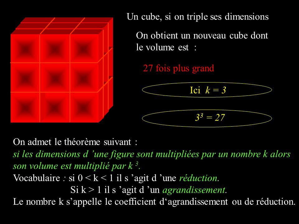 Un cube, si on triple ses dimensions
