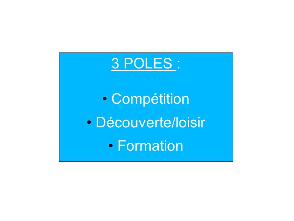 3 POLES : Compétition Découverte/loisir Formation