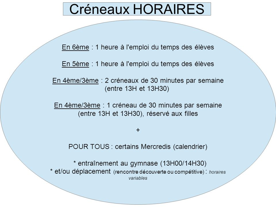 Créneaux HORAIRES En 6ème : 1 heure à l emploi du temps des élèves