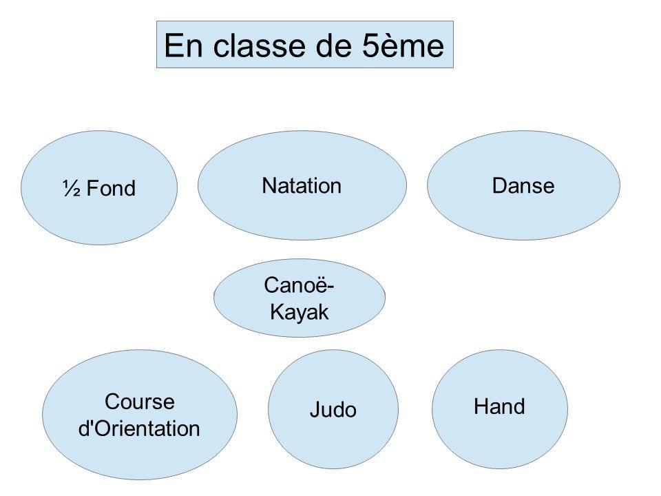 En classe de 5ème ½ Fond Natation Danse Canoë-Kayak Course