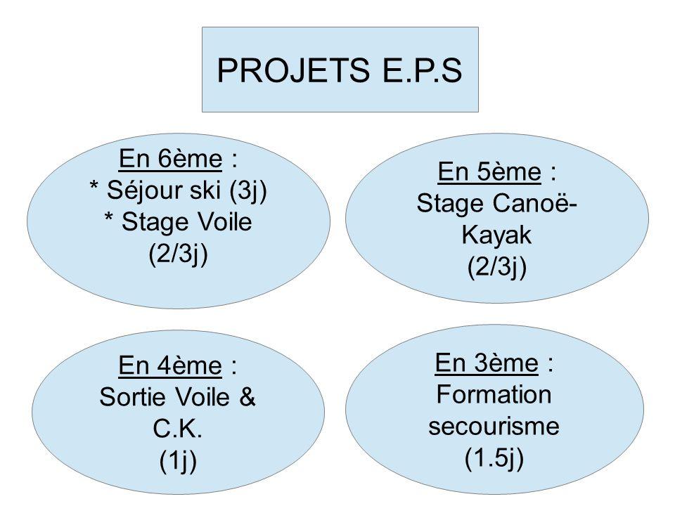 PROJETS E.P.S En 6ème : En 5ème : * Séjour ski (3j) Stage Canoë-Kayak