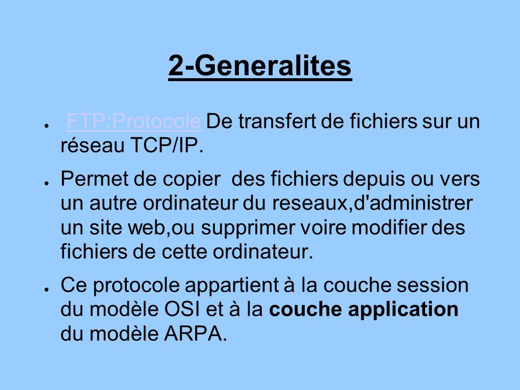 2-Generalites FTP:Protocole De transfert de fichiers sur un réseau TCP/IP.
