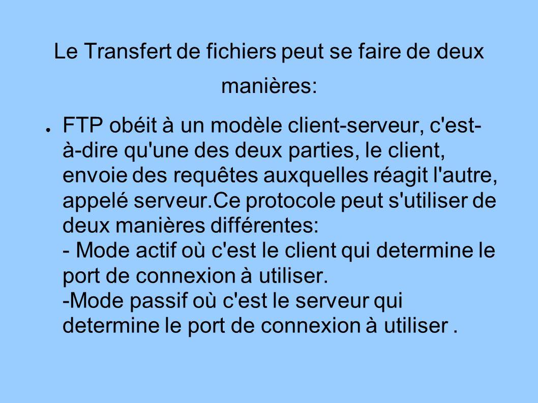 Le Transfert de fichiers peut se faire de deux manières: