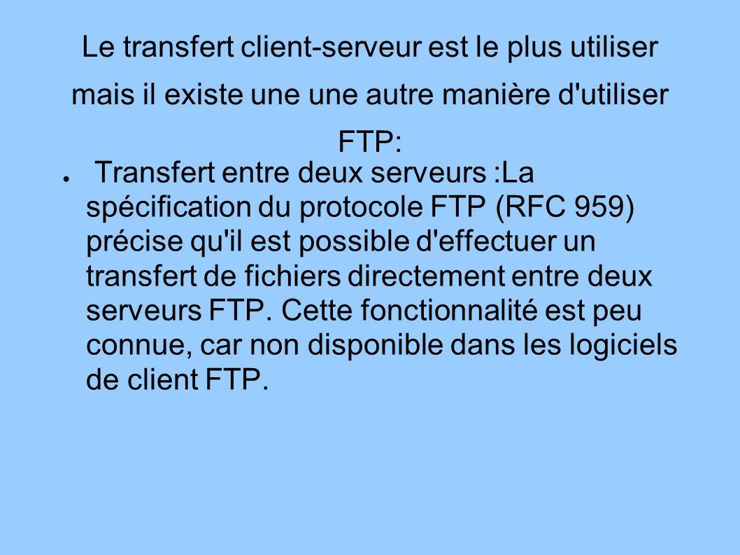 Le transfert client-serveur est le plus utiliser mais il existe une une autre manière d utiliser FTP: