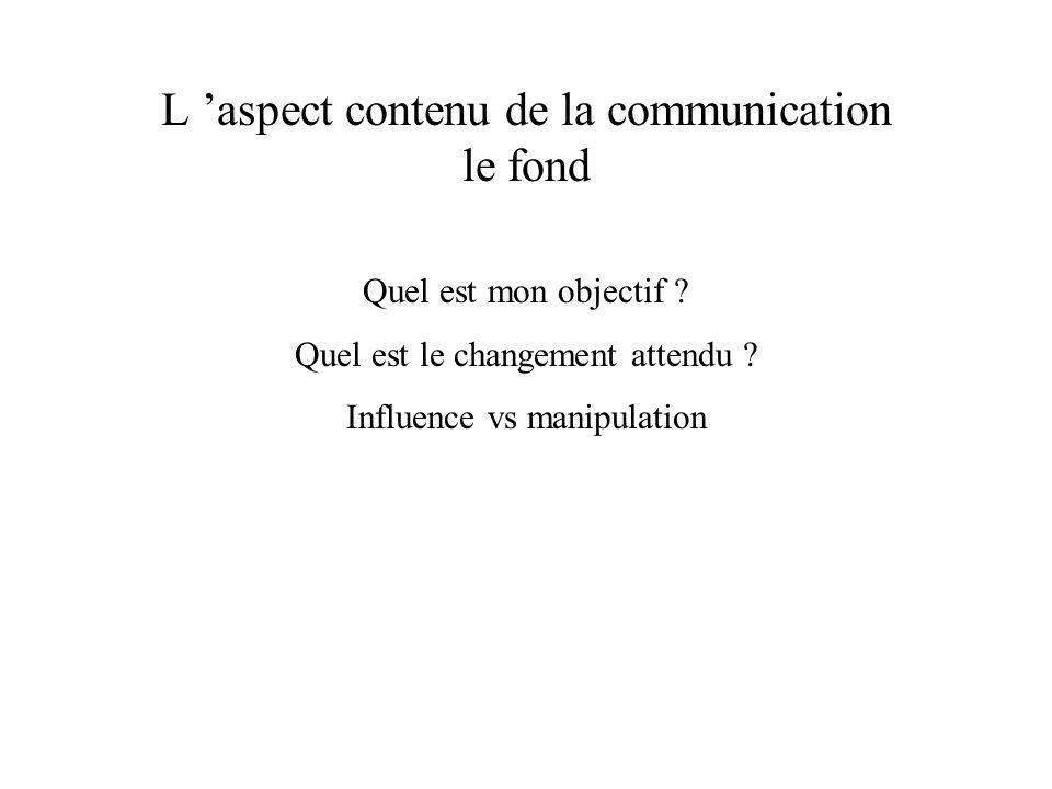 L 'aspect contenu de la communication le fond
