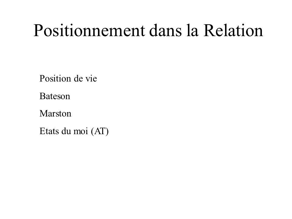 Positionnement dans la Relation