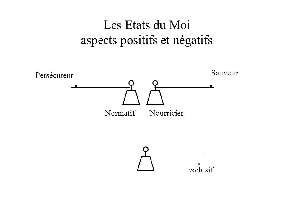 Les Etats du Moi aspects positifs et négatifs