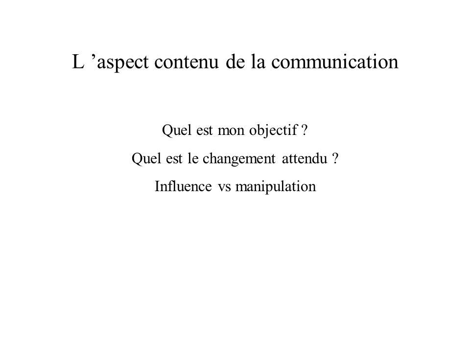 L 'aspect contenu de la communication