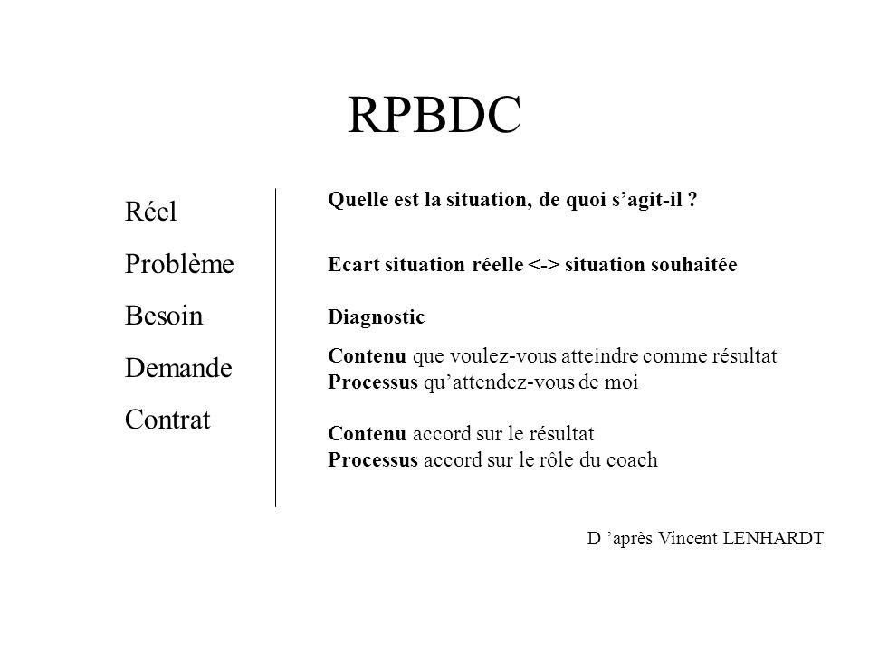 RPBDC Réel Problème Besoin Demande Contrat