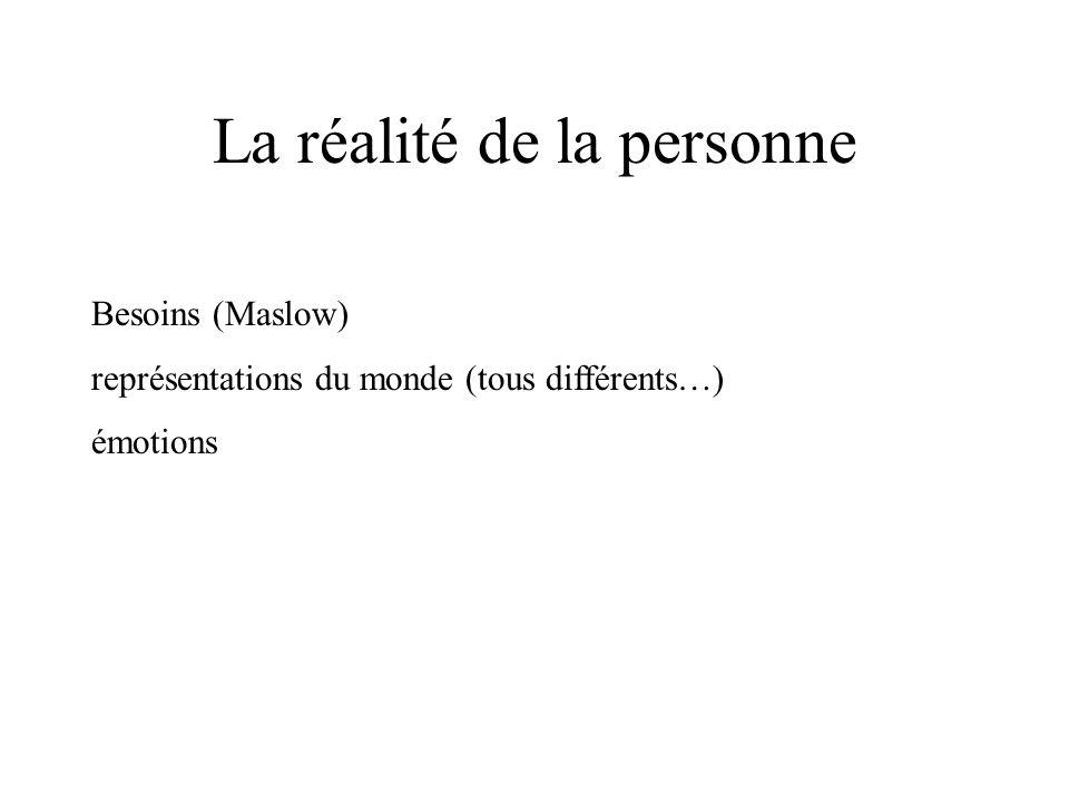 La réalité de la personne