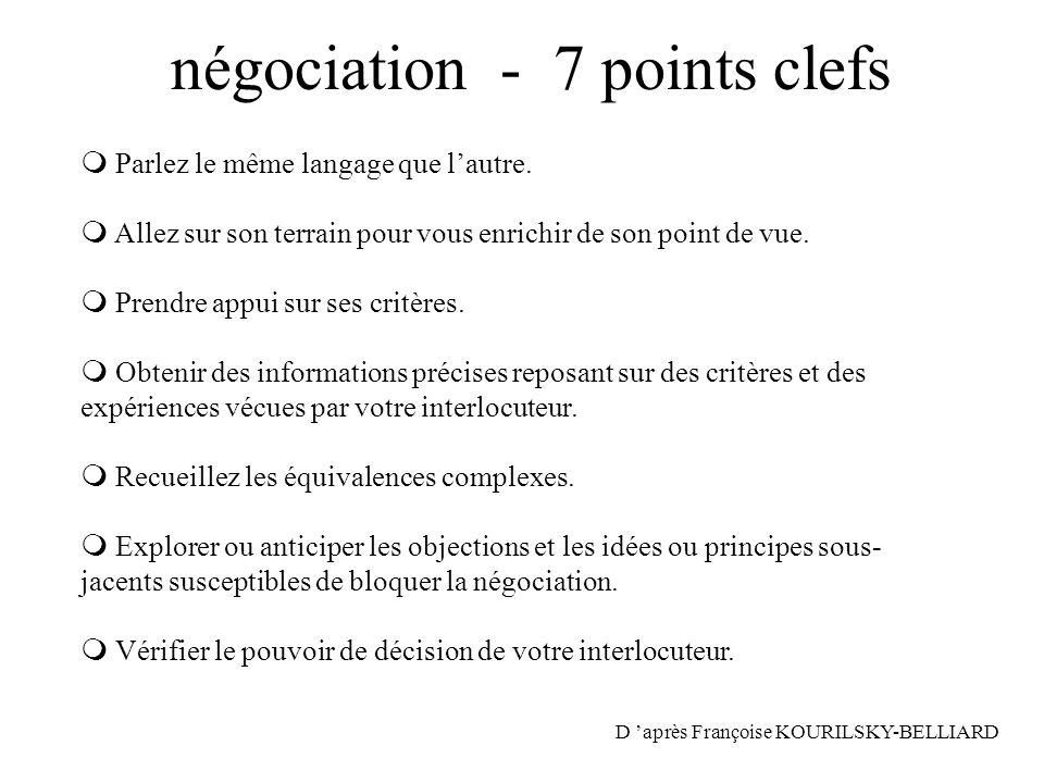 négociation - 7 points clefs