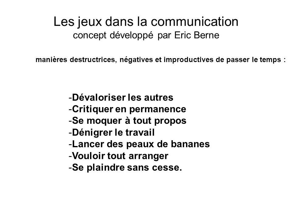 Les jeux dans la communication concept développé par Eric Berne