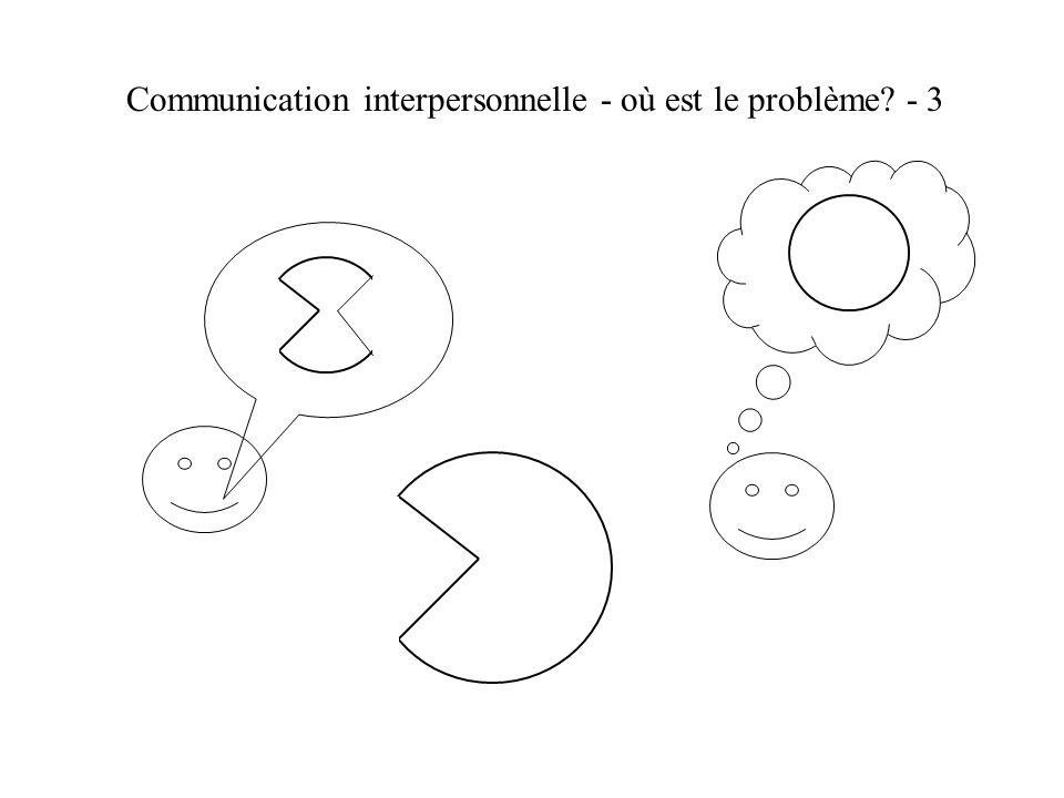 Communication interpersonnelle - où est le problème - 3