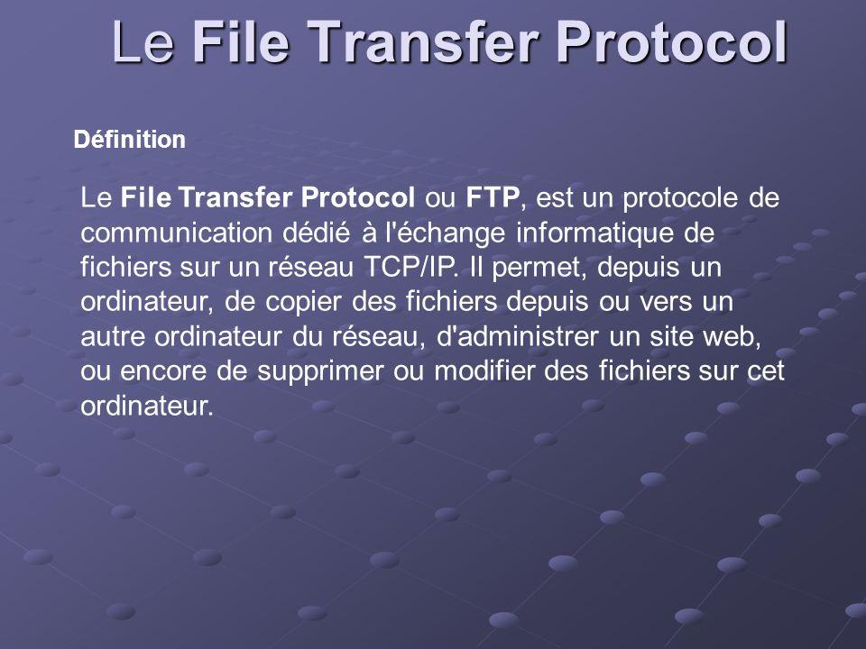 Le File Transfer Protocol