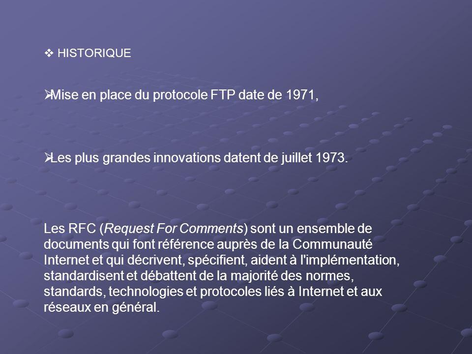 Mise en place du protocole FTP date de 1971,