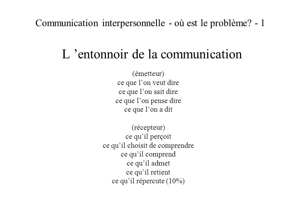 L 'entonnoir de la communication