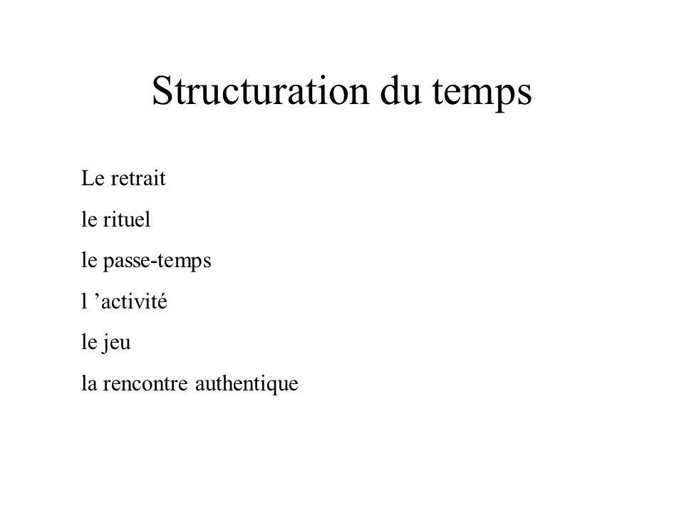 Structuration du temps